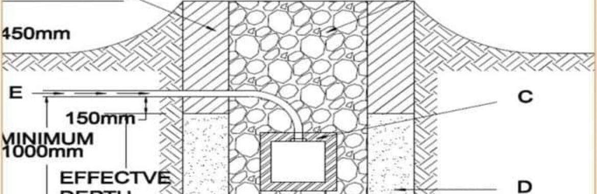 Soak Pit Design. What you need to know about Soak Pit.