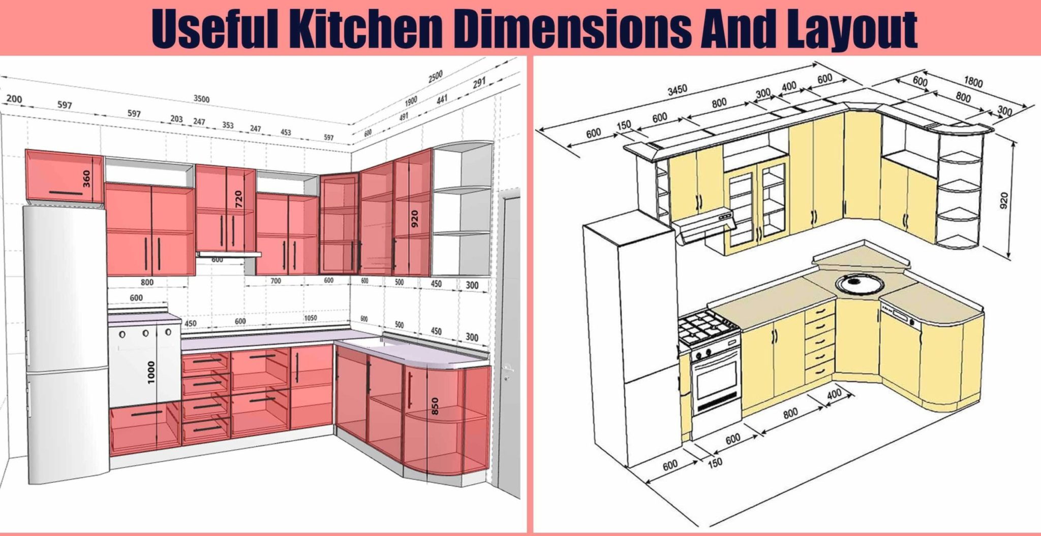 Kitchen Dimensions: Useful Kitchen Design Measurements