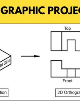 Basic of Orthographic Projection & Orthographic Projection Examples