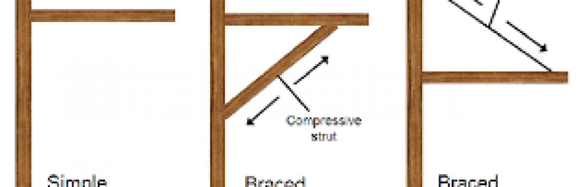 What is a Cantilever / Cantilever Beam? | Example of Cantilever Beam | Cantilever Beams Deflections