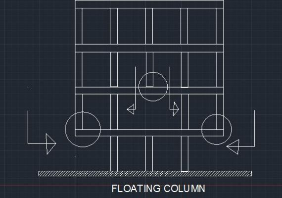 What Is Column in Construction | Types of Column | Difference Between Beam and Column